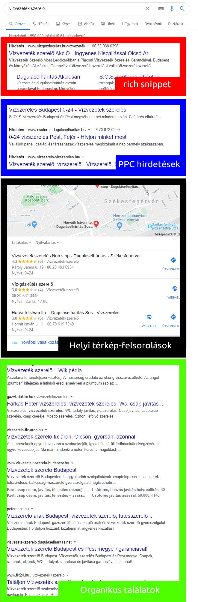 Google első helyre kerülés