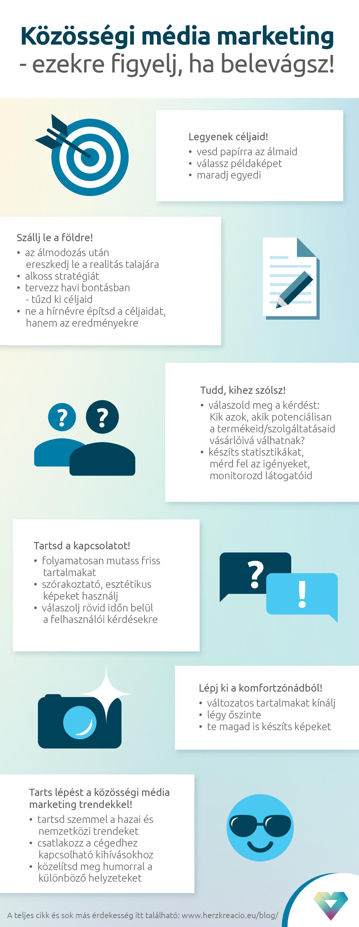 Közösségi média marketing infografika