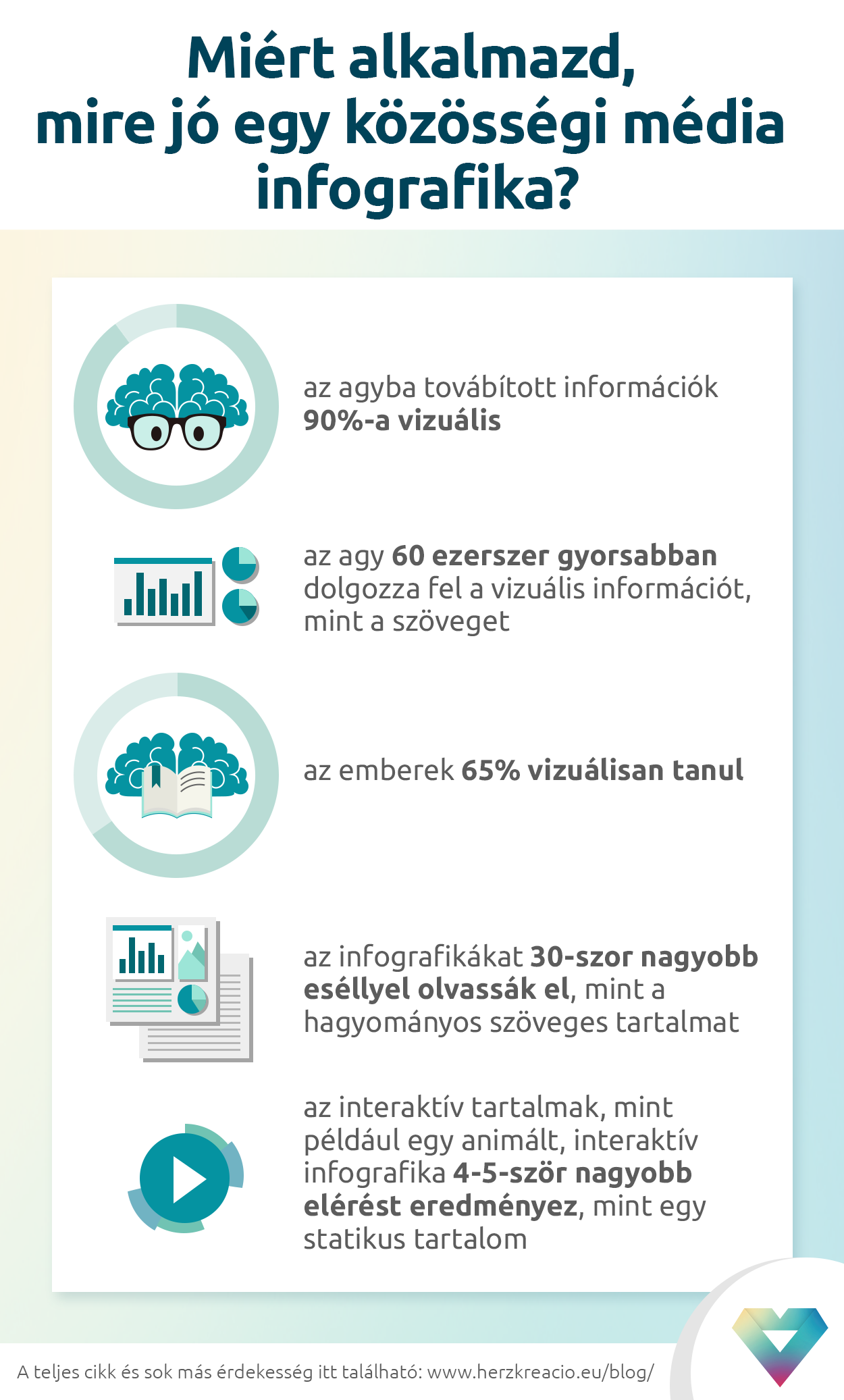 infografika számokban