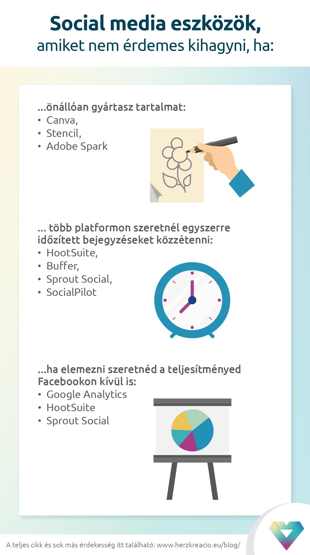 social media eszközök infografika