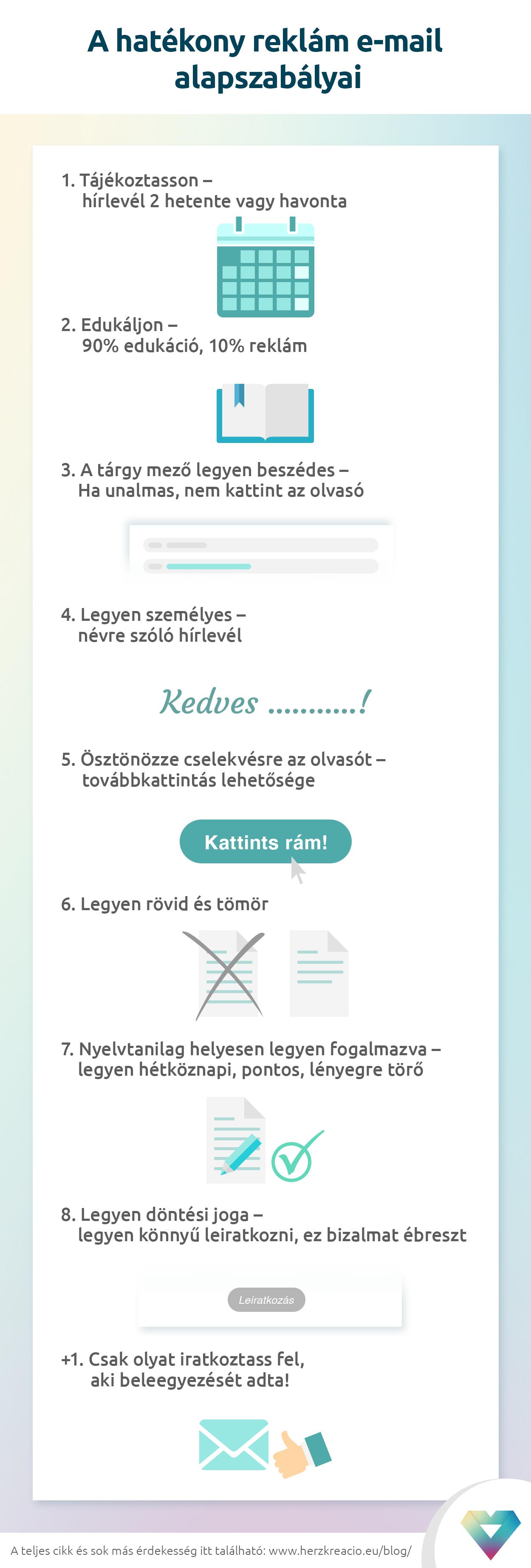 Hatékony reklám e-mail